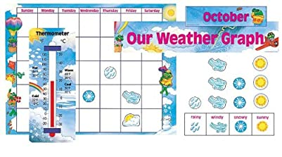 All year weather calendar for kids
