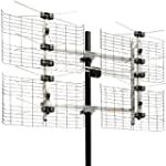 Terrestrial Digital DB8 Multi-Directi...