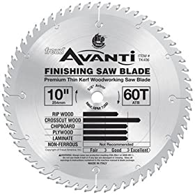 freud blades. consumer alert - avanti and pro blades are not from freud