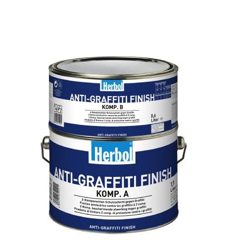 herbol-anti-graffiti-finish-set-transparent-25-liter