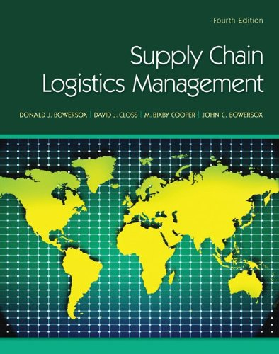 Logistics and Supply Chain Management an essay paper