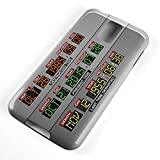 DeLorean Dashboard - Back to the Future Inspired Phone Case (iPhone 4/4S/5/5S, Samsung S3/S4/S5) (Samsung S4) (Samsung S5)