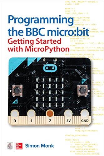 Buy Micro Electronics Technology Now!
