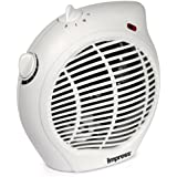Impress IM-701 1500-Watt Compact Fan Heater with Adjustable Thermostat