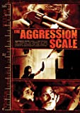 Aggression Scale