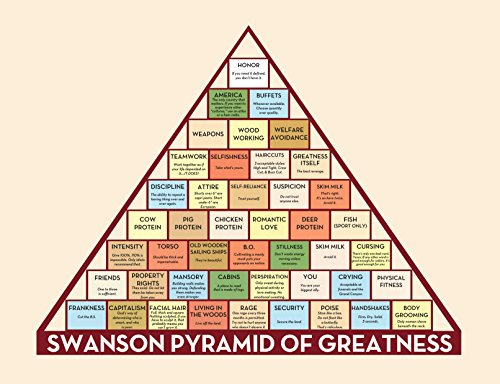 swansons-pyramid-of-greatness-poster-replicating-rons-chart-on-parks-recreation