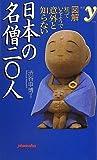 図解 知ってるようで意外と知らない日本の名僧二〇人