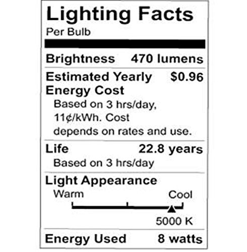 Philips 425256 8 Watt 40 Watt A19 Led Household Daylight