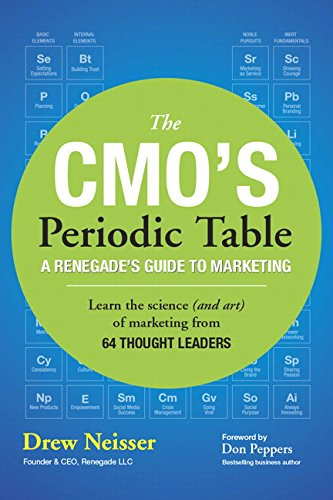 the-cmos-periodic-table-a-renegades-guide-to-marketing-voices-that-matter