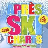 Apres Ski Charts