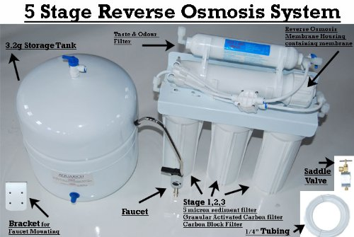 Nature's Water 5 Stage Reverse Osmosis Undersink Water Filter System RO DIY