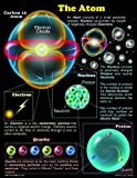 Carson Dellosa Mark Twain The Atom Chart (5912)