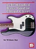 Left-Handed Bass Guitar Chord Chart