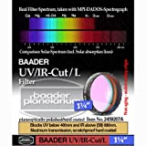Baader Planetarium UV IR Cut Telescope Filter 1.25