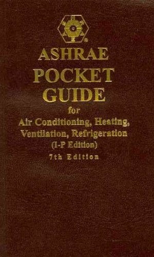 Ashrae Handbook Hvac Systems And Equipment 2004