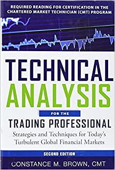 Trading strategies and techniques