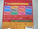 仮面ライダー電王 イマジンあにめ2 COLLECTION [DVD]