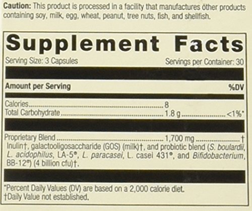 how to sell standard process supplements
