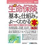 図解入門ビジネス 最新生命保険の基本と仕組みがよーくわかる本 (How‐nual Business Guide Book)