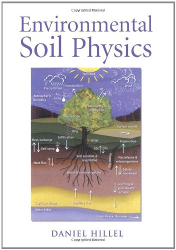 Environmental Soil Physics: Fundamentals, Applications,...