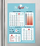 The Social Chef Premium Magnetic Kitchen Conversion Chart. Best System for Converting Metric, Imperial, Liquid, Weight, Temperature. Modern Fridge Decor for Home Cooking and Baking