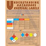 Understanding Hazardous Chemical Labels Poster