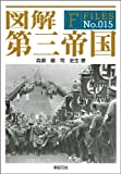 図解 第三帝国 (F-Files No.015)