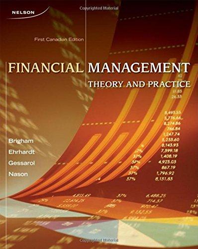 modern financial management practices