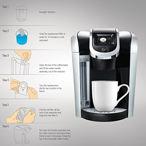 The newest addition to the Keurig single serve coffee maker family, the Keurig K-Select combines sleek design and simple button controls to help you brew your perfect cup every time.