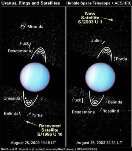 Hubble Uncovers Smallest Moons Yet Seen Around Uranus