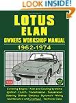 Lotus Elan AB WSM