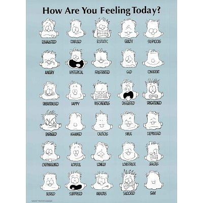 Jim Borgman How Are You Feeling Today Art Print Poster