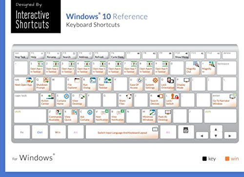 Complete List of Windows10 Keyboard Shortcuts and Run