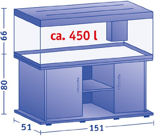 juwel rio 400 aquarium cabinet white waterkind. Black Bedroom Furniture Sets. Home Design Ideas