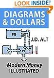 DIAGRAMS & DOLLARS: Modern Money Illustrated