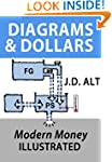DIAGRAMS & DOLLARS: Modern Money Illu...