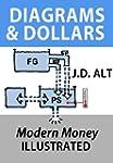 DIAGRAMS & DOLLARS: Modern Money Illu...