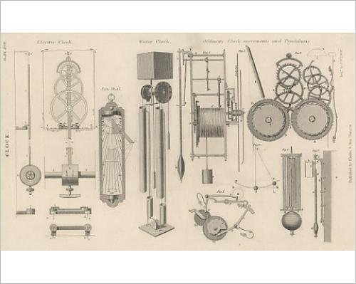 Photographic Print Of Clock Mechanisms