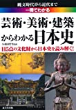 一冊でわかる芸術・美術・建築からわかる日本史―115点の文化財から日本史を読み解く!