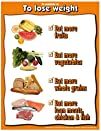 Lose Weight Dos 17 X 22 Laminated Poster