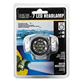 Black Diamond Gizmo Headlamp