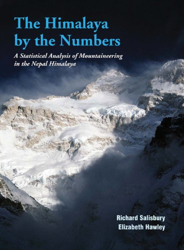The Himalaya by the Numbers