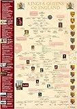 Kings & Queens Timeline Poster