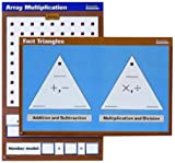Everday Math: Interactive Wall Charts (0075728095) by Bell, Max