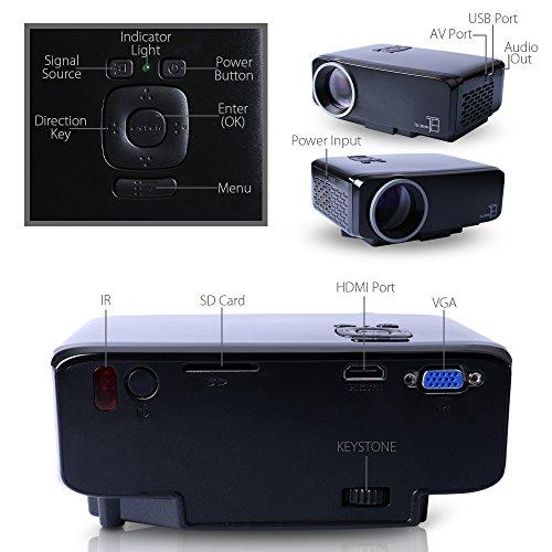 TEC.BEAN Mini Lettore Portatile Proiettore LED con Connettivtà USB ... 65a7e642ffef