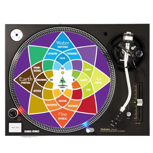 Elemental Scent - DJ Slipmat (Turntable Elemental compare prices)