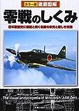 徹底図解 零戦のしくみ―日本航空史に燦然と輝く名機の栄光と悲しき末期