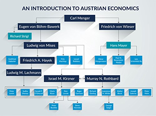 An Introduction to Austrian Economics - Season 1