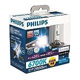 PHILIPS(フィリップス)エクストリームアルティノンHID6700K D2S/D2R 2900lm85222XFX2