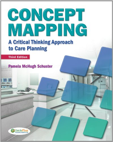 concept of critical thinking in nursing The eight elements of thought to strengthen your critical thinking skills as a practicing nurse, learn and understand the eight elements of thought and how they apply in the nursing field.